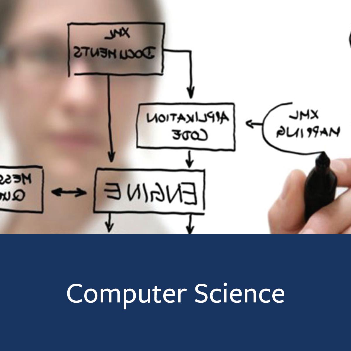 Computer Science Major Map